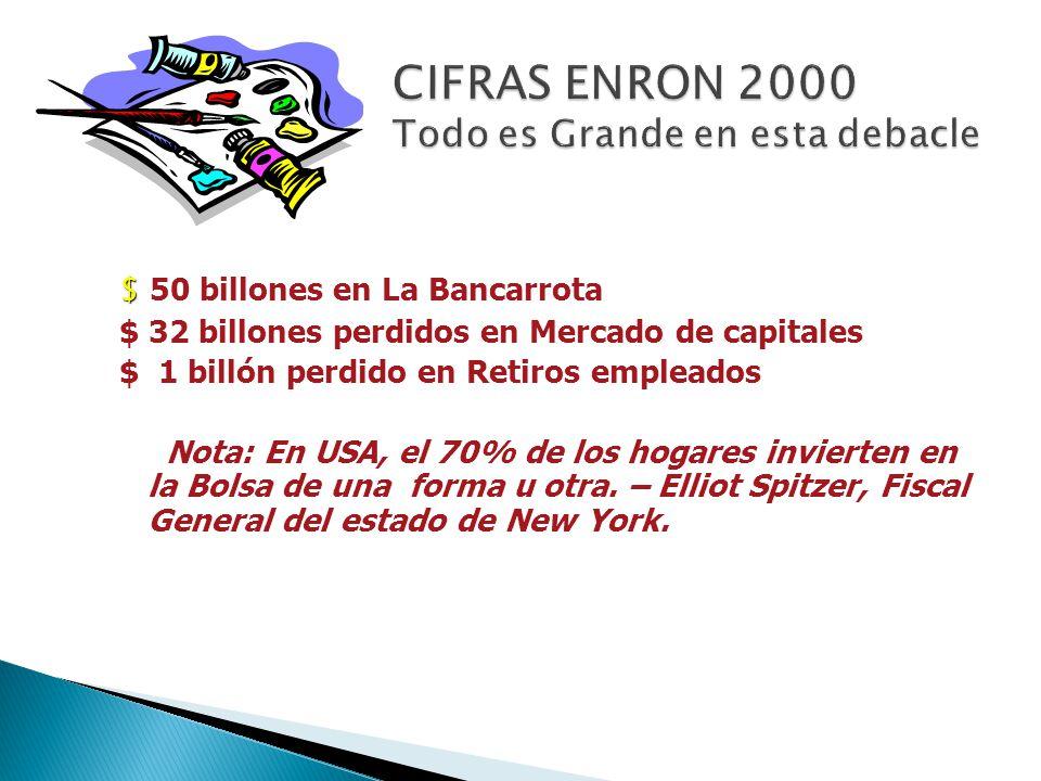 CIFRAS ENRON 2000 Todo es Grande en esta debacle