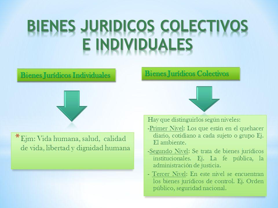 BIENES JURIDICOS COLECTIVOS E INDIVIDUALES