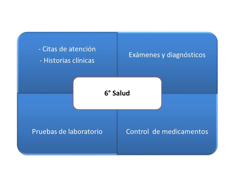 Exámenes y diagnósticos Pruebas de laboratorio Control de medicamentos