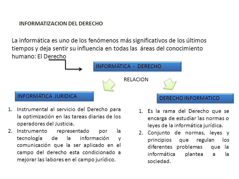 INFORMATIZACION DEL DERECHO