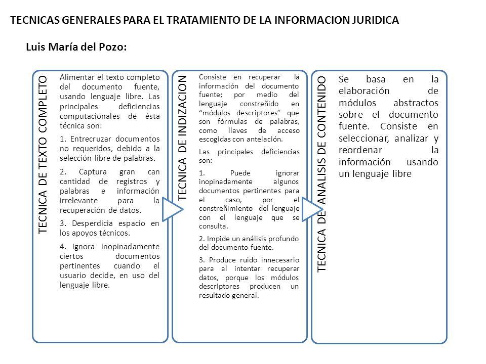 TECNICA DE TEXTO COMPLETO TECNICA DE INDIZACION