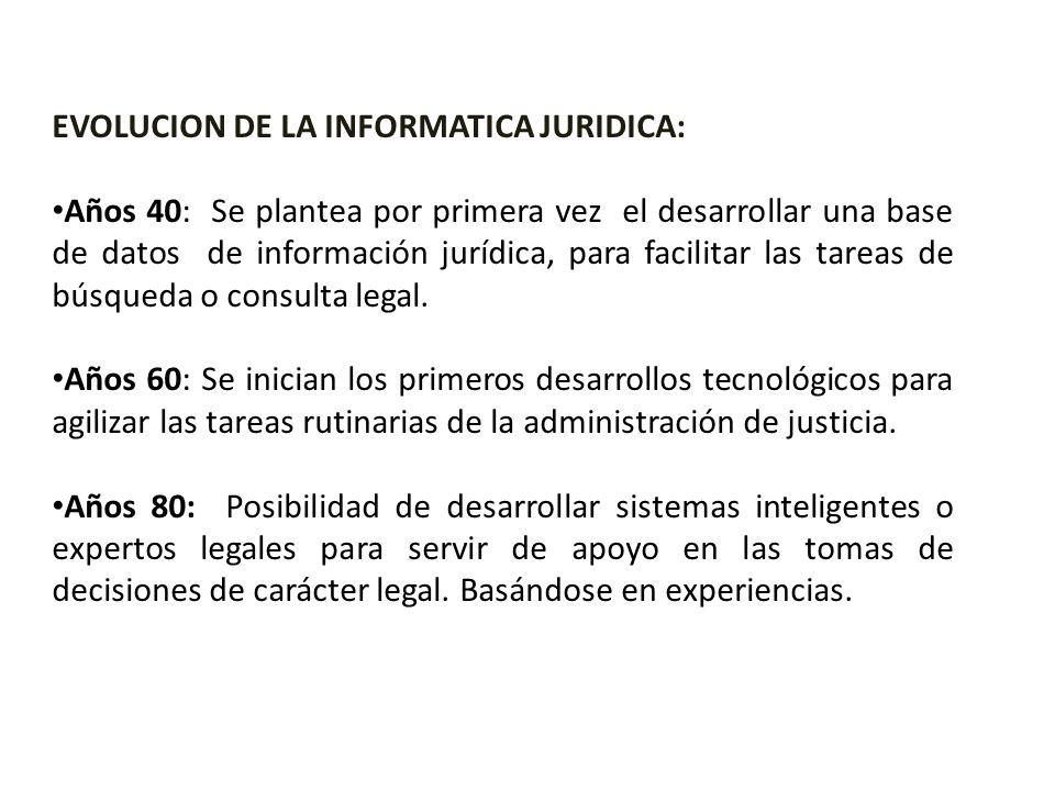 EVOLUCION DE LA INFORMATICA JURIDICA: