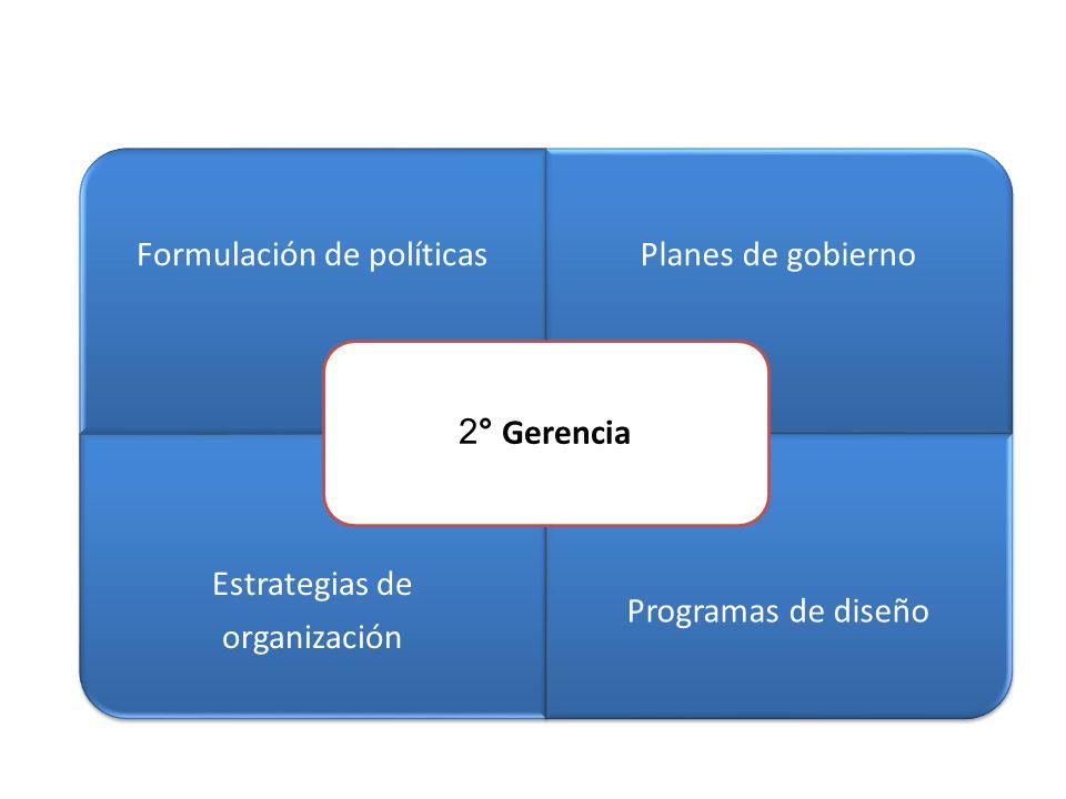 Formulación de políticas