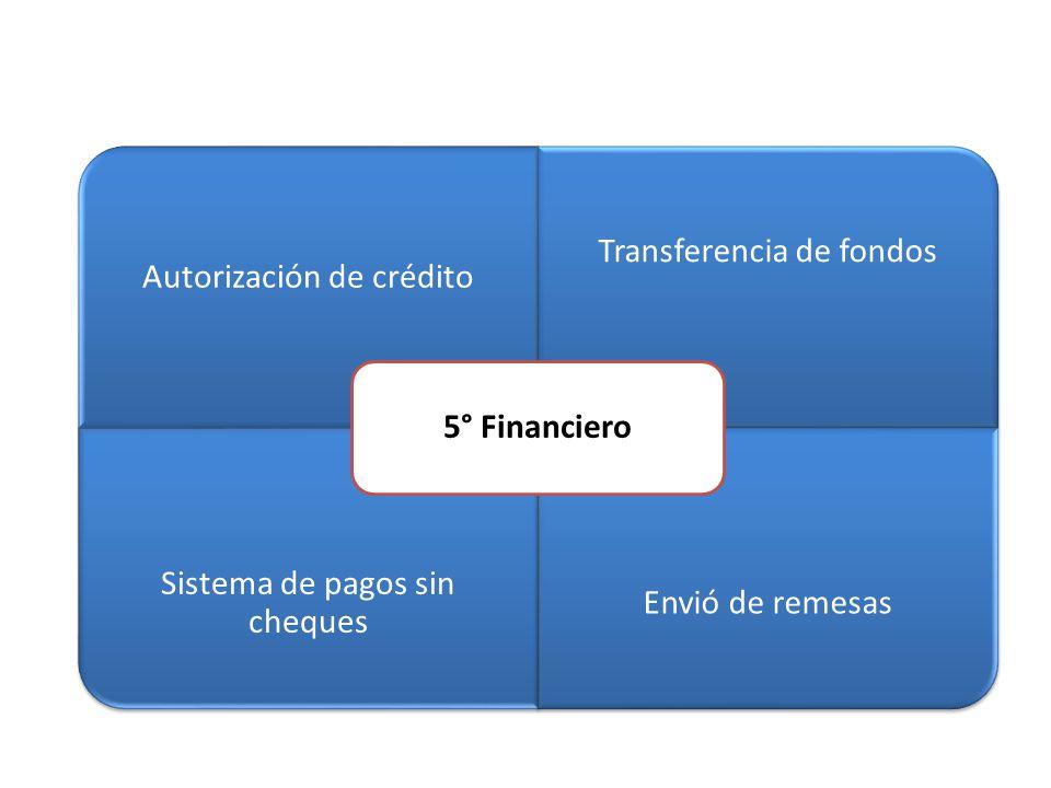 Autorización de crédito Transferencia de fondos