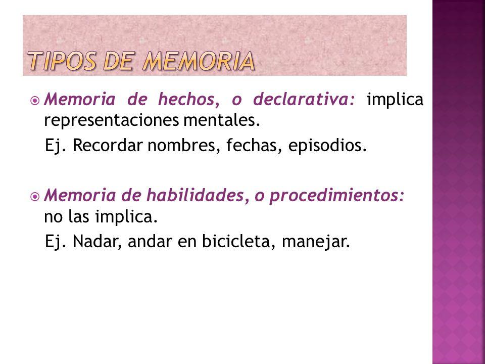 Tipos de memoria Memoria de hechos, o declarativa: implica representaciones mentales. Ej. Recordar nombres, fechas, episodios.