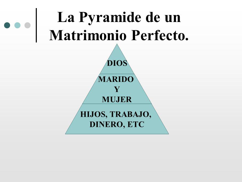 La Pyramide de un Matrimonio Perfecto.