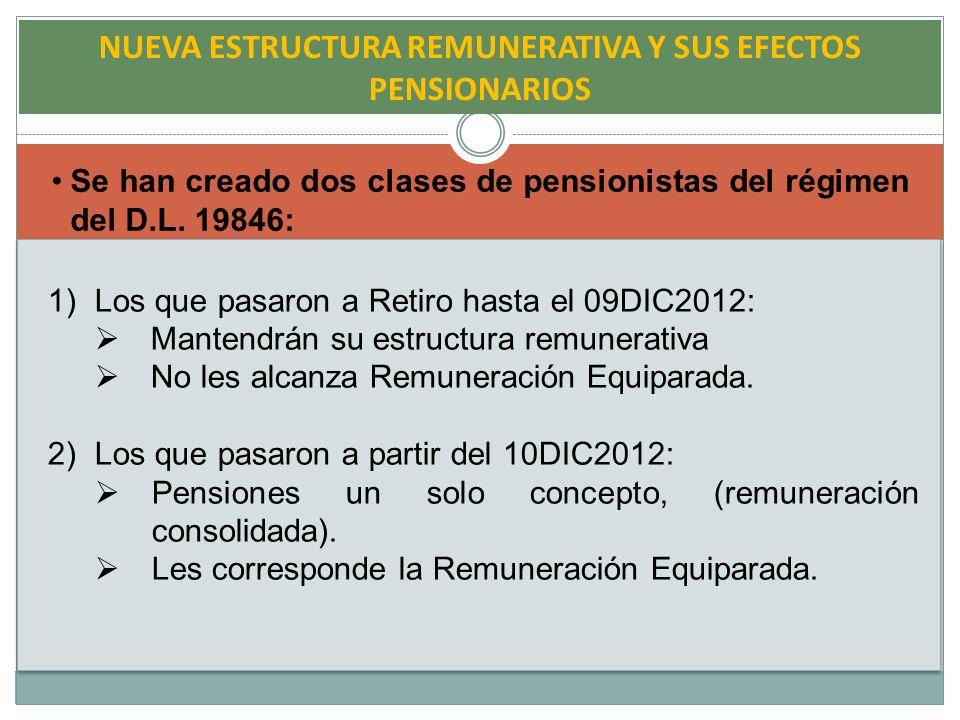 NUEVA ESTRUCTURA REMUNERATIVA Y SUS EFECTOS PENSIONARIOS