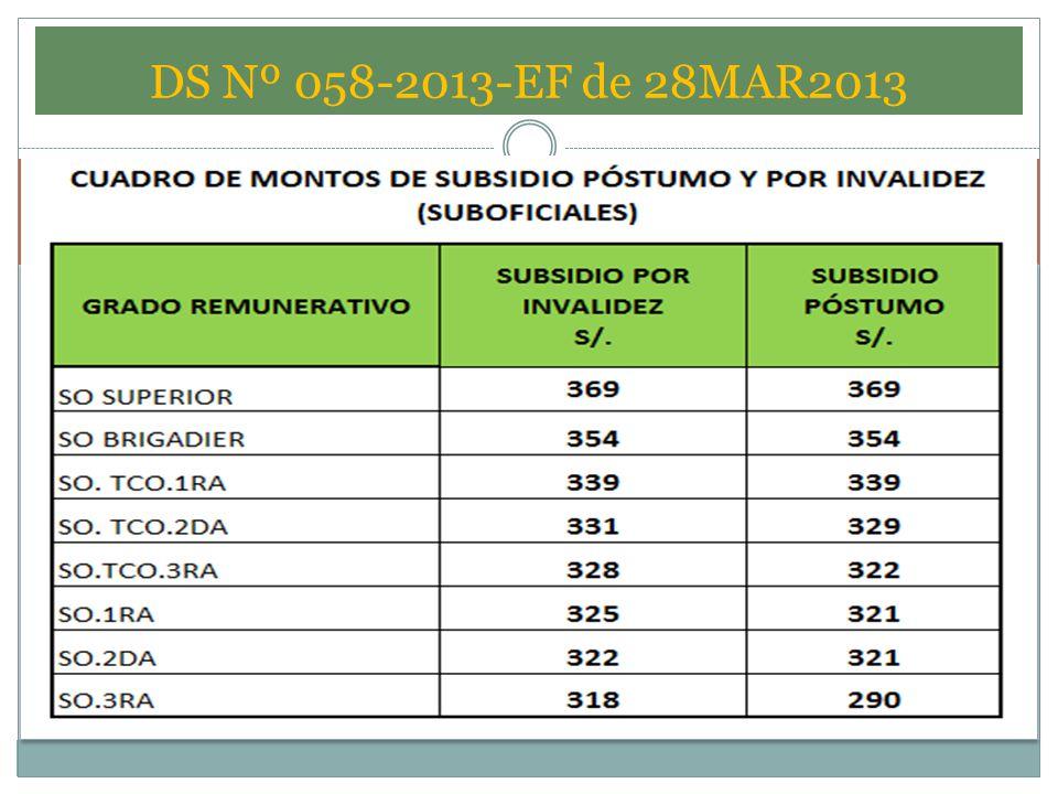 DS Nº 058-2013-EF de 28MAR2013