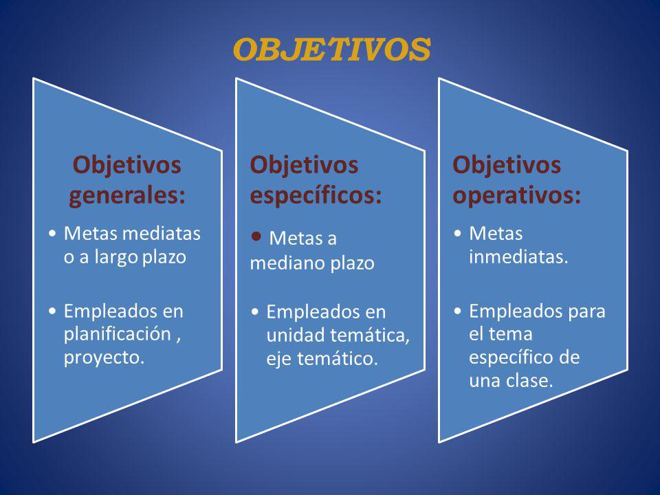 OBJETIVOS Objetivos específicos: • Metas a mediano plazo