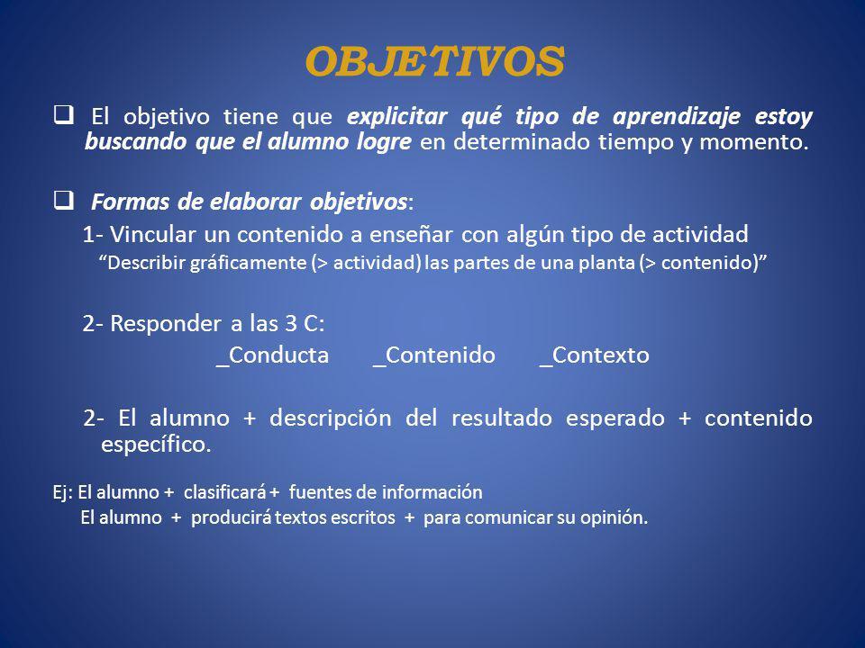_Conducta _Contenido _Contexto