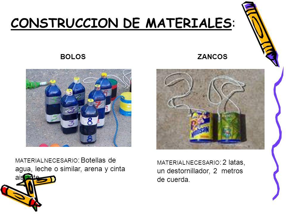 CONSTRUCCION DE MATERIALES: