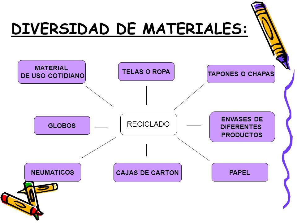 DIVERSIDAD DE MATERIALES: