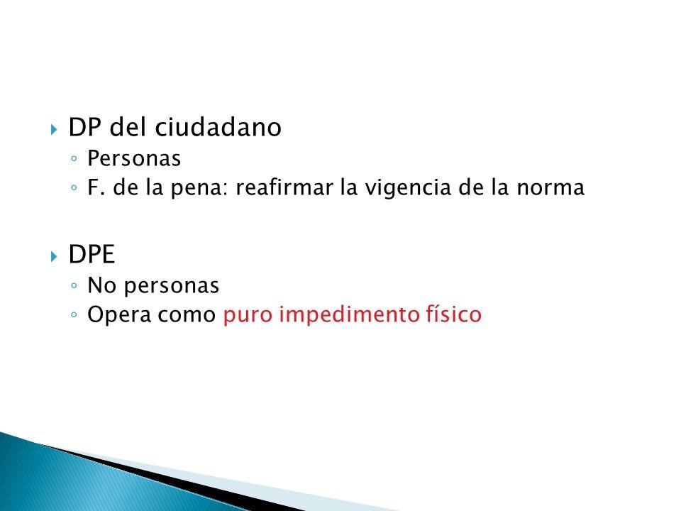 DP del ciudadano DPE Personas
