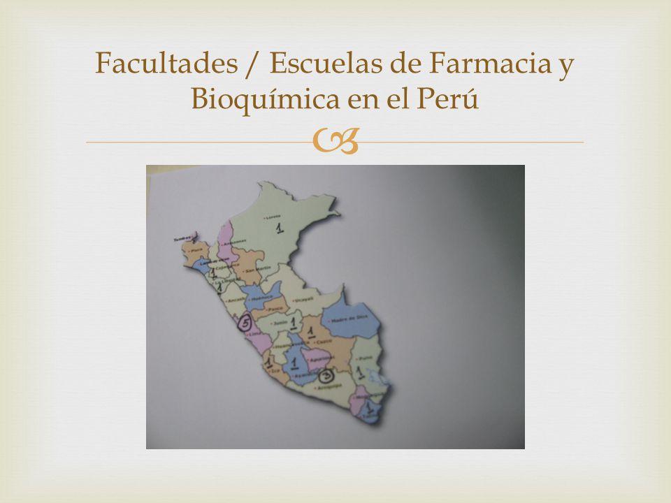 Facultades / Escuelas de Farmacia y Bioquímica en el Perú