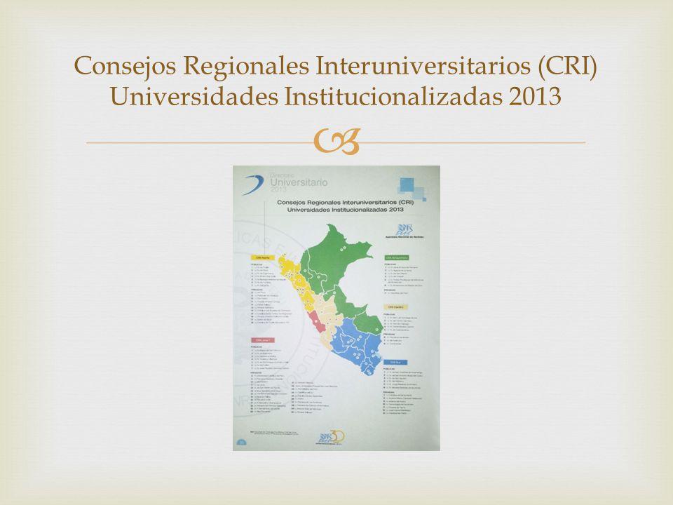Consejos Regionales Interuniversitarios (CRI) Universidades Institucionalizadas 2013
