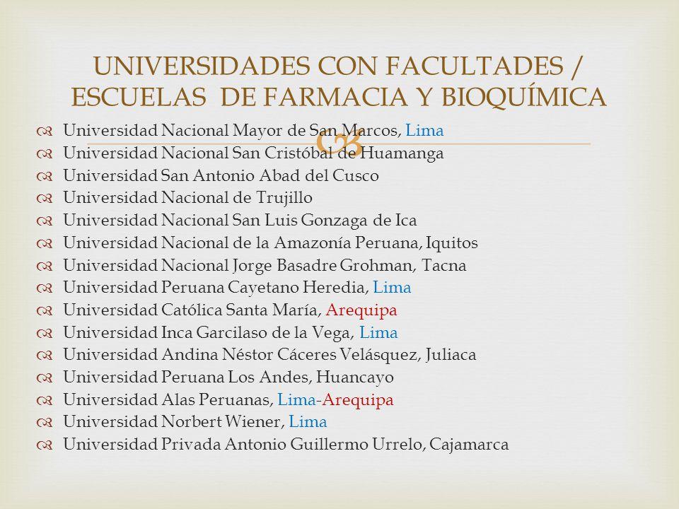 UNIVERSIDADES CON FACULTADES / ESCUELAS DE FARMACIA Y BIOQUÍMICA