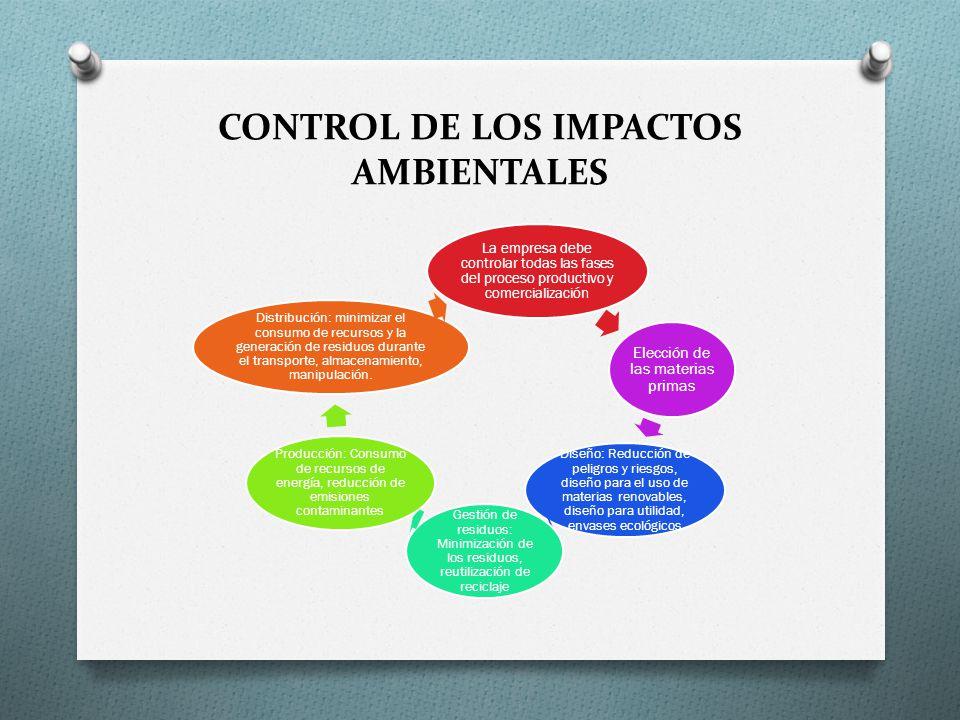 CONTROL DE LOS IMPACTOS AMBIENTALES