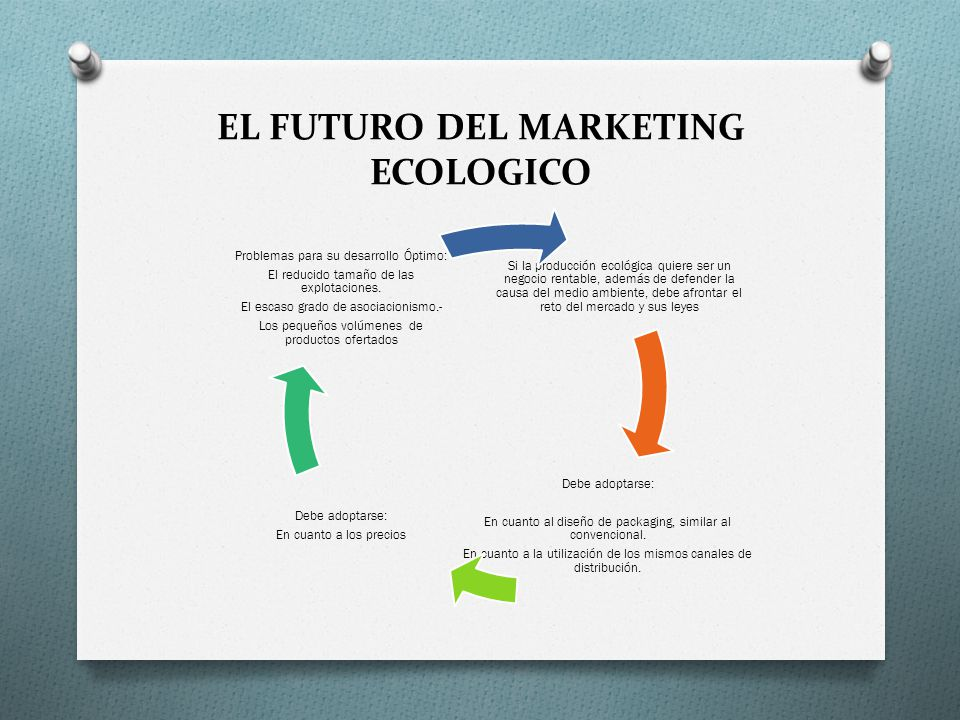 EL FUTURO DEL MARKETING ECOLOGICO