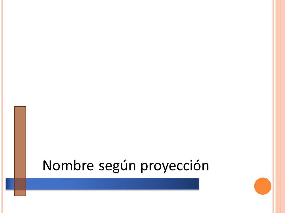 Nombre según proyección