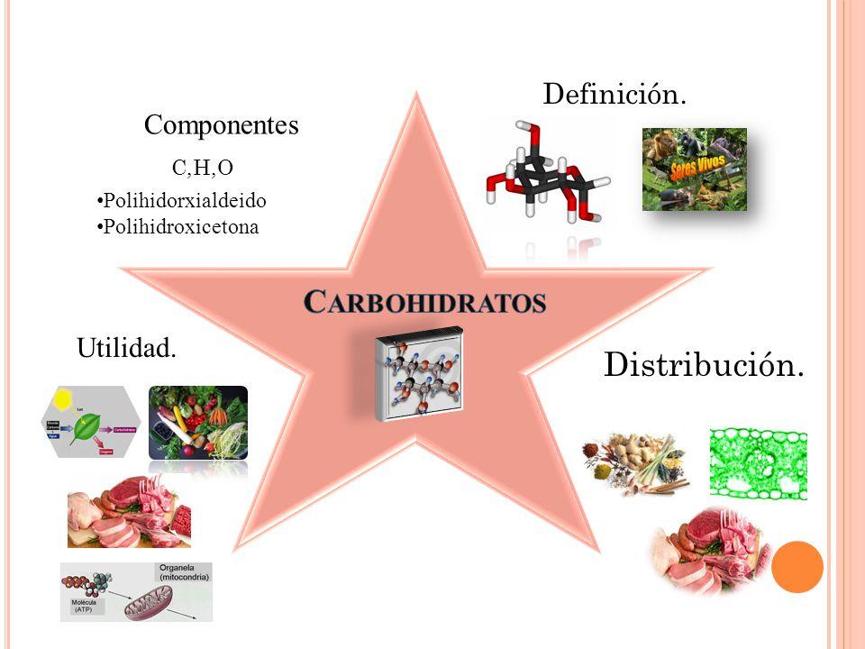 Carbohidratos Distribución. Definición. Componentes Utilidad. C,H,O