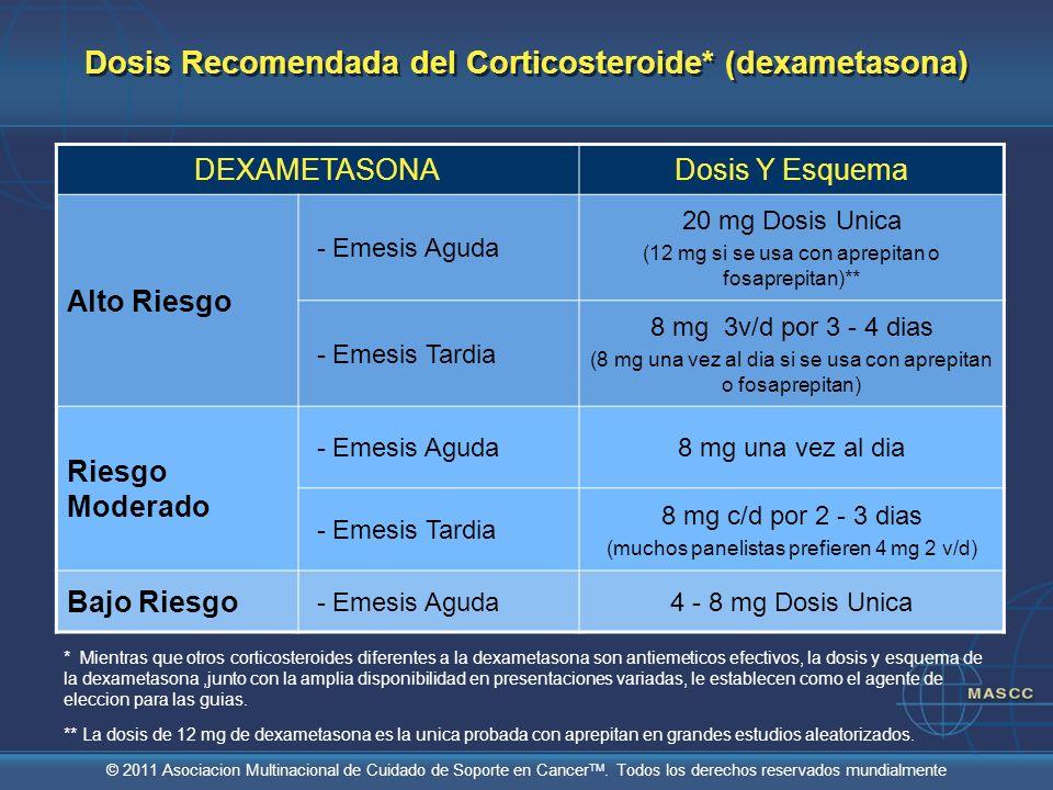 Dosis Recomendada del Corticosteroide* (dexametasona)
