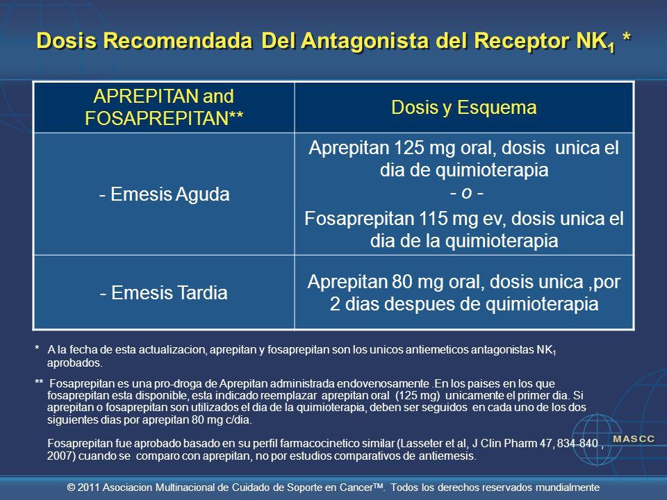 Dosis Recomendada Del Antagonista del Receptor NK1 *