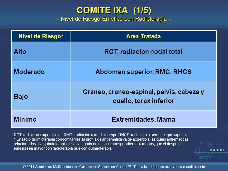 COMITE IXA (1/5) - Nivel de Riesgo Emetico con Radioterapia -