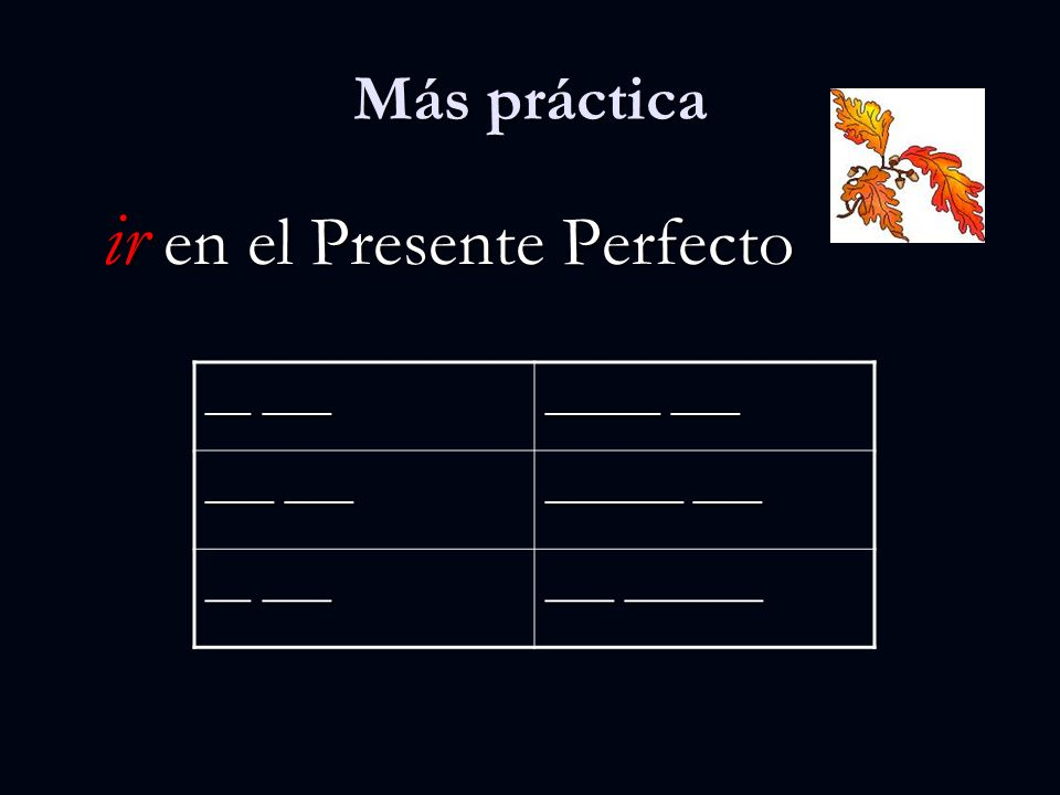Más práctica ir en el Presente Perfecto __ ___ _____ ___ ___ ___