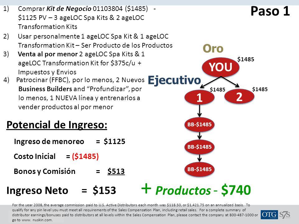 + Productos - $740 Paso 1 YOU 1 2 Oro Ejecutivo Potencial de Ingreso:
