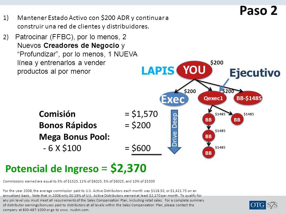 Paso 2 YOU Exec LAPIS Ejecutivo Potencial de Ingreso = $2,370