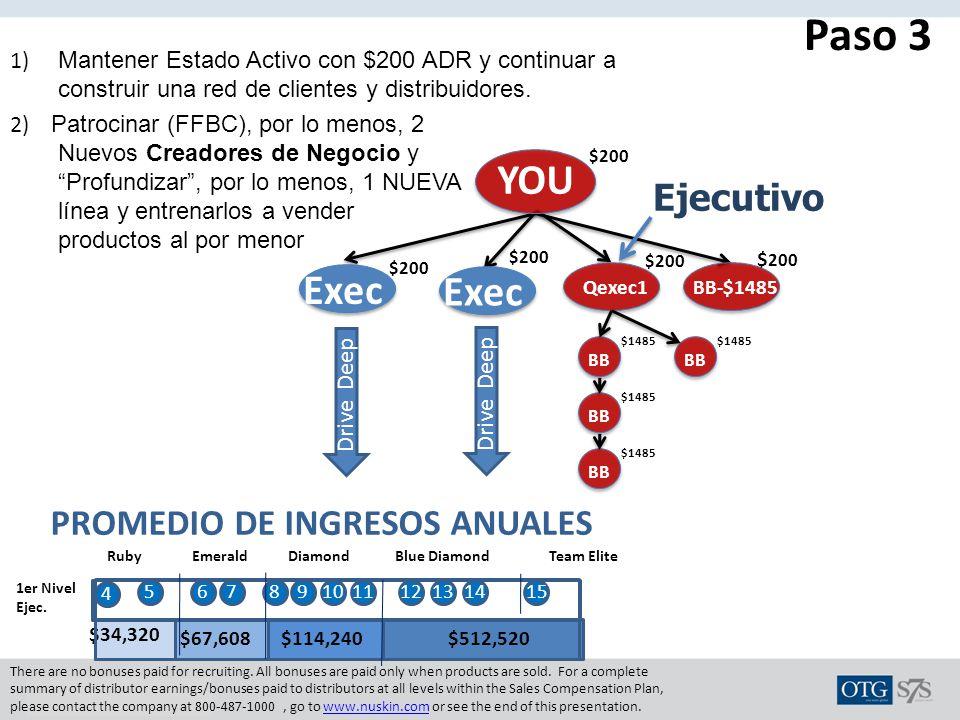 Paso 3 YOU Exec Exec Ejecutivo PROMEDIO DE INGRESOS ANUALES
