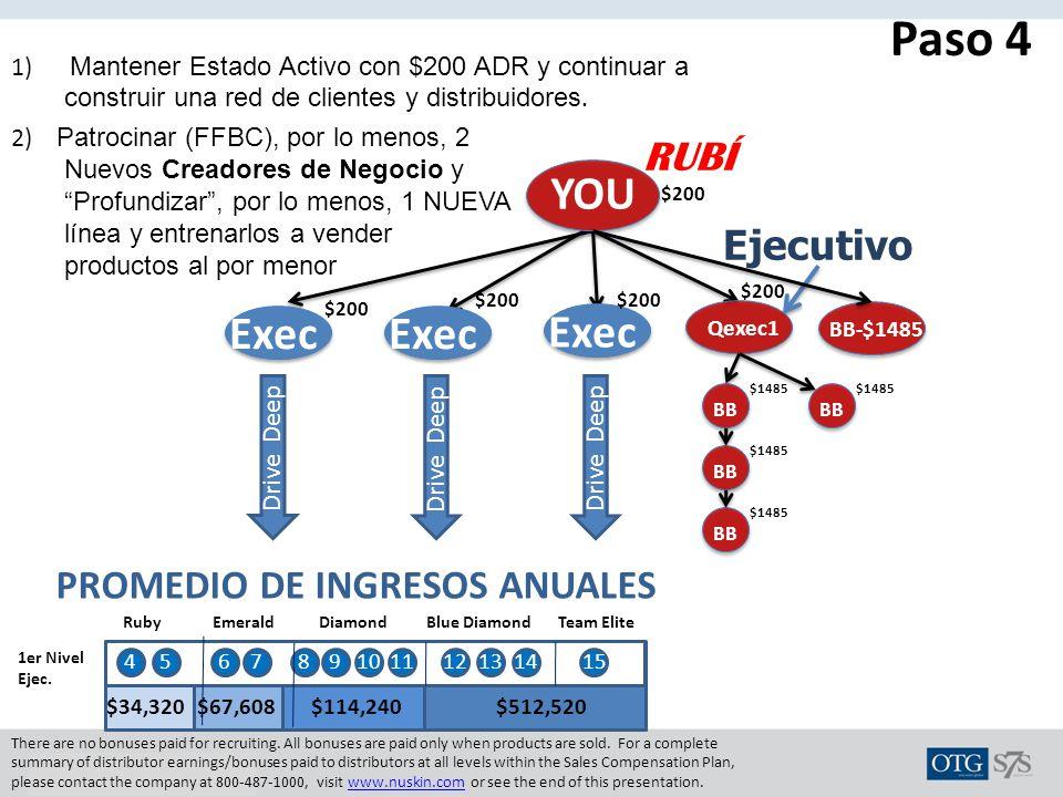 Paso 4 YOU Exec Exec Exec RUBÍ Ejecutivo PROMEDIO DE INGRESOS ANUALES