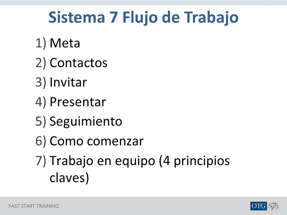 Sistema 7 Flujo de Trabajo