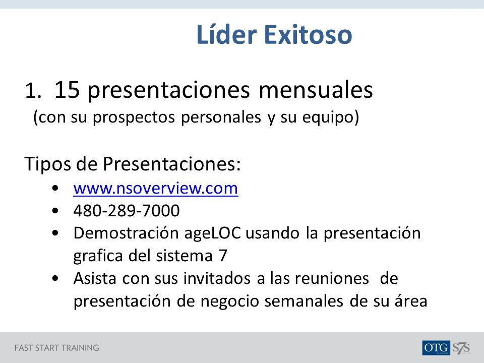 Líder Exitoso 1. 15 presentaciones mensuales Tipos de Presentaciones: