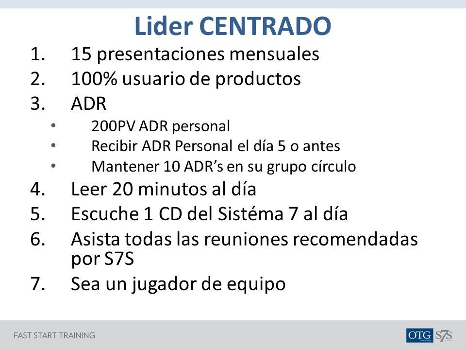 Lider CENTRADO 15 presentaciones mensuales 100% usuario de productos