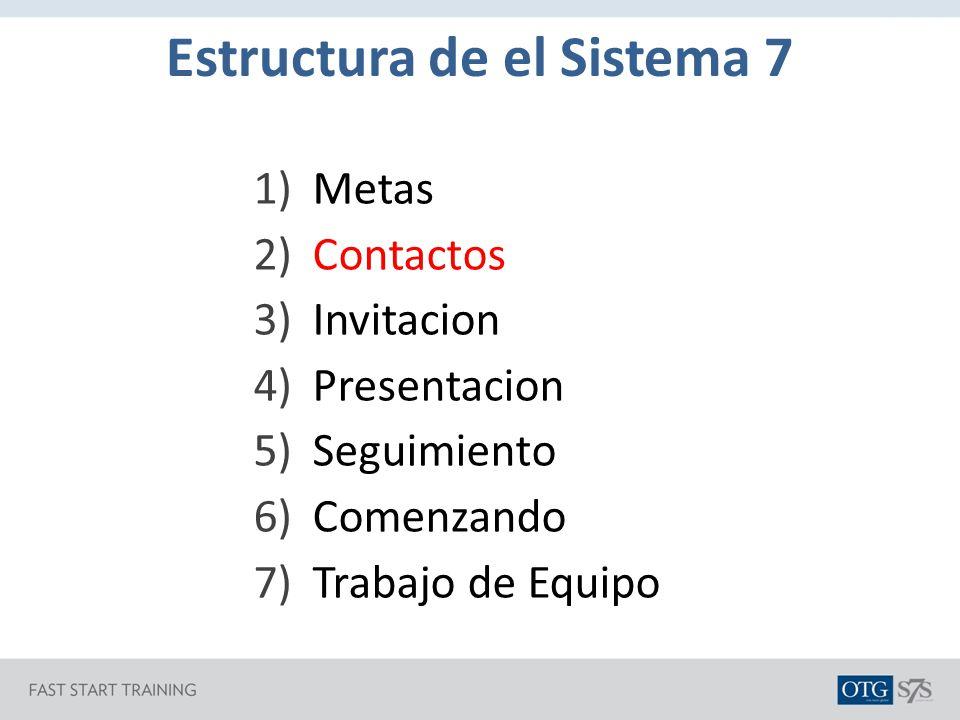 Estructura de el Sistema 7