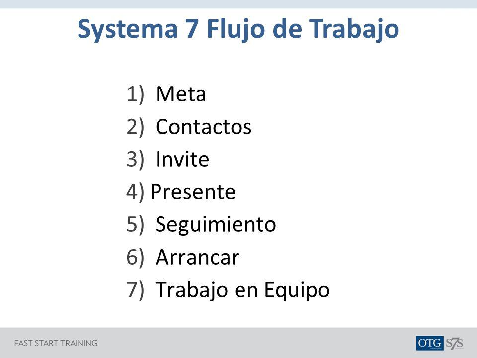 Systema 7 Flujo de Trabajo