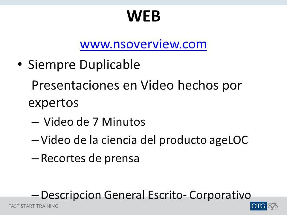 WEB www.nsoverview.com. Siempre Duplicable. Presentaciones en Video hechos por expertos. Video de 7 Minutos.