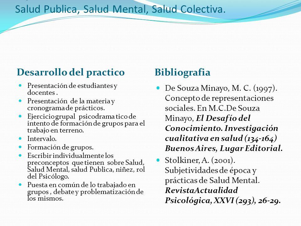 Practico N°1 Representaciones Sociales: Salud- Enfermedad-Atencion