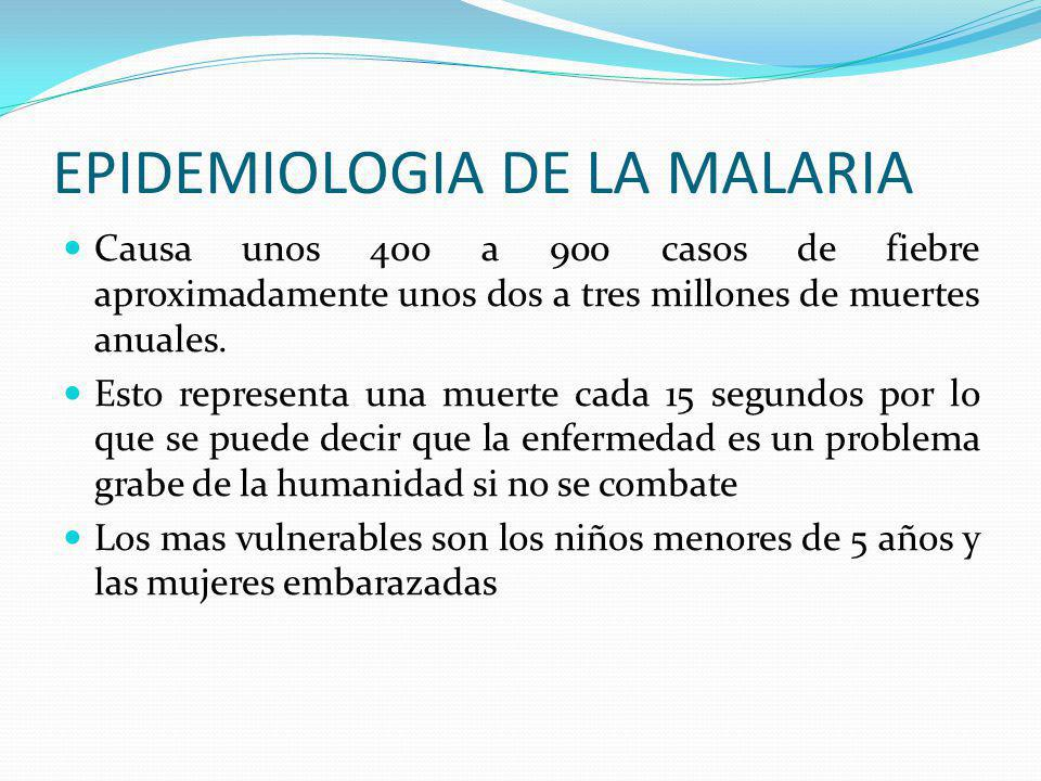EPIDEMIOLOGIA DE LA MALARIA