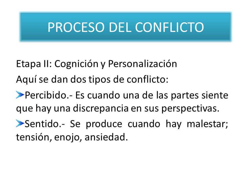 PROCESO DEL CONFLICTO Etapa II: Cognición y Personalización