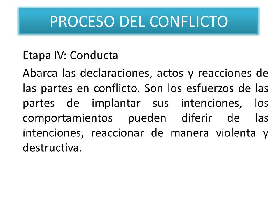 PROCESO DEL CONFLICTO Etapa IV: Conducta