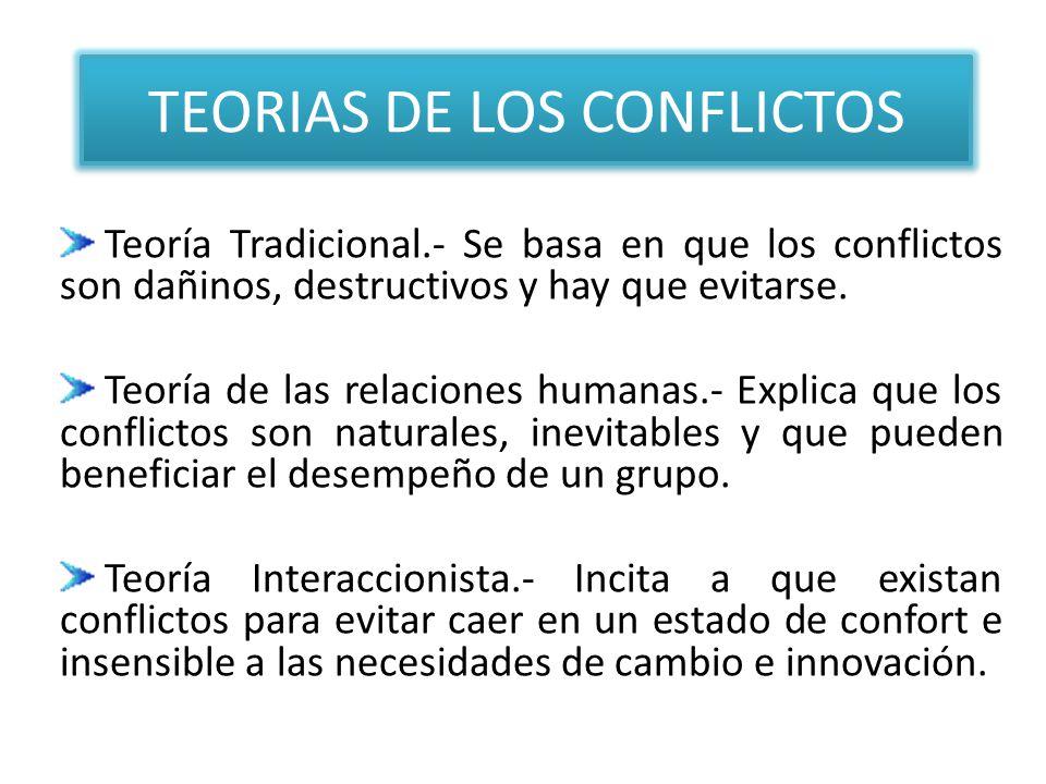 TEORIAS DE LOS CONFLICTOS