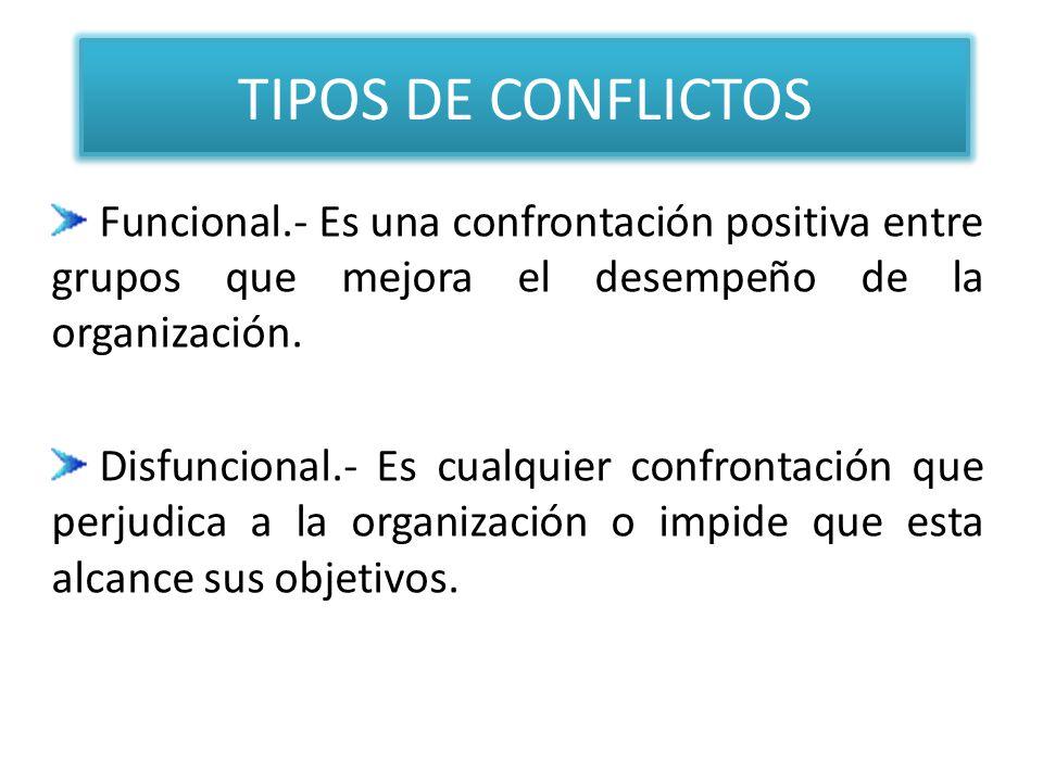 TIPOS DE CONFLICTOS Funcional.- Es una confrontación positiva entre grupos que mejora el desempeño de la organización.