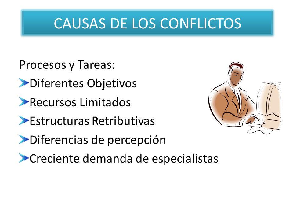CAUSAS DE LOS CONFLICTOS