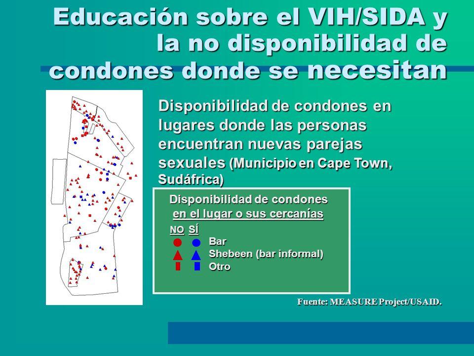 Disponibilidad de condones en el lugar o sus cercanías