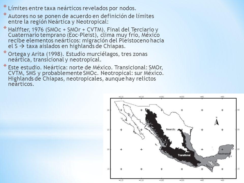 Límites entre taxa neárticos revelados por nodos.