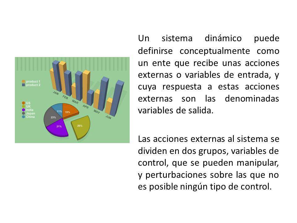Un sistema dinámico puede definirse conceptualmente como un ente que recibe unas acciones externas o variables de entrada, y cuya respuesta a estas acciones externas son las denominadas variables de salida.