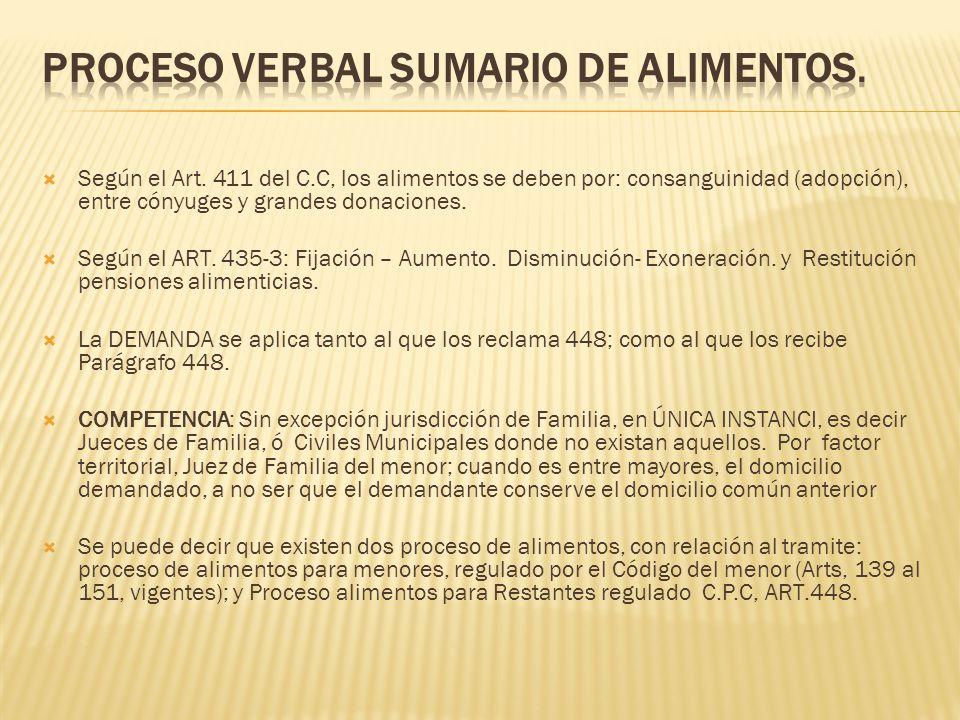 PROCESO VERBAL SUMARIO DE ALIMENTOS.