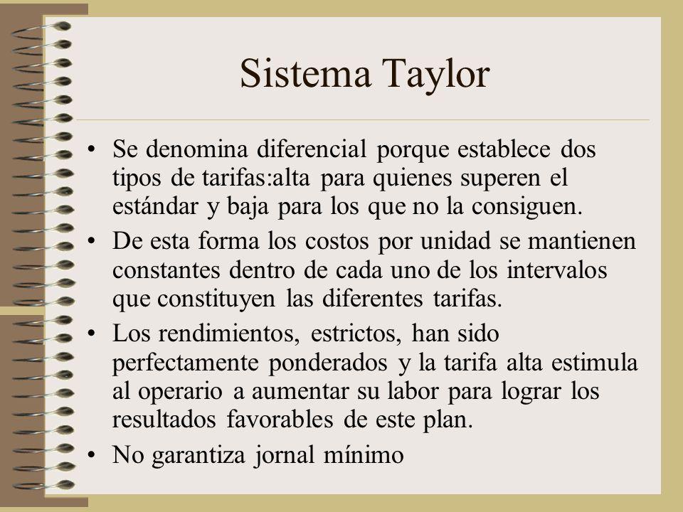 Sistema Taylor